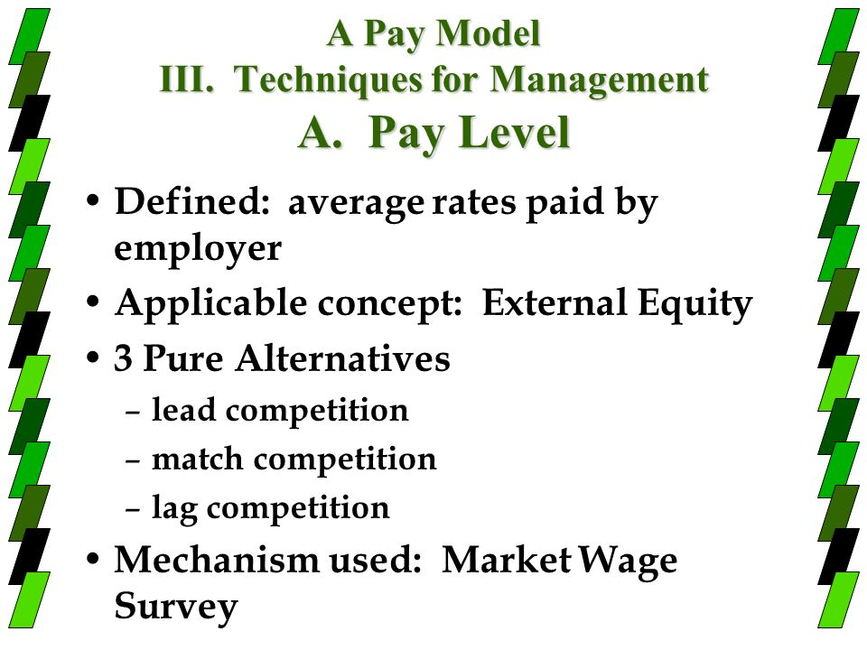 A Pay Model III. Techniques for Management A. Pay Level