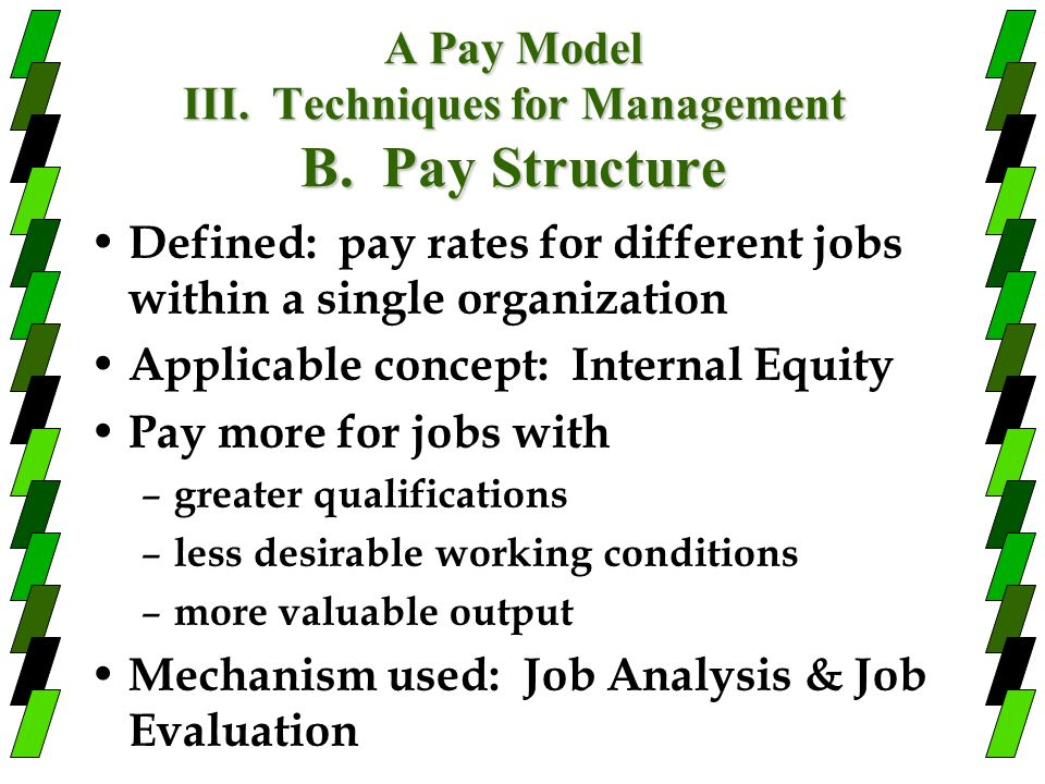 A Pay Model III. Techniques for Management B. Pay Structure