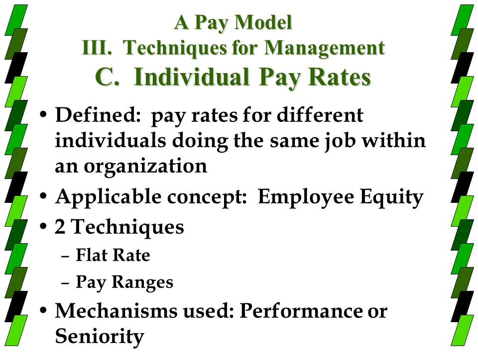 A Pay Model III. Techniques for Management C. Individual Pay Rates
