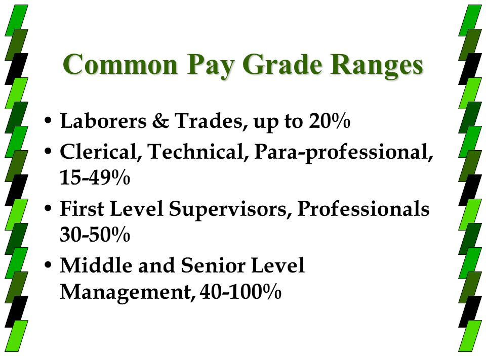 Common Pay Grade Ranges