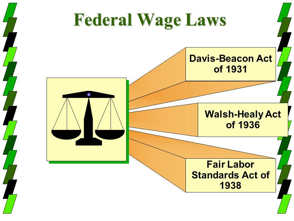Fair Labor Standards Act of 1938