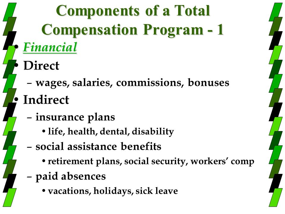 Components of a Total Compensation Program - 1