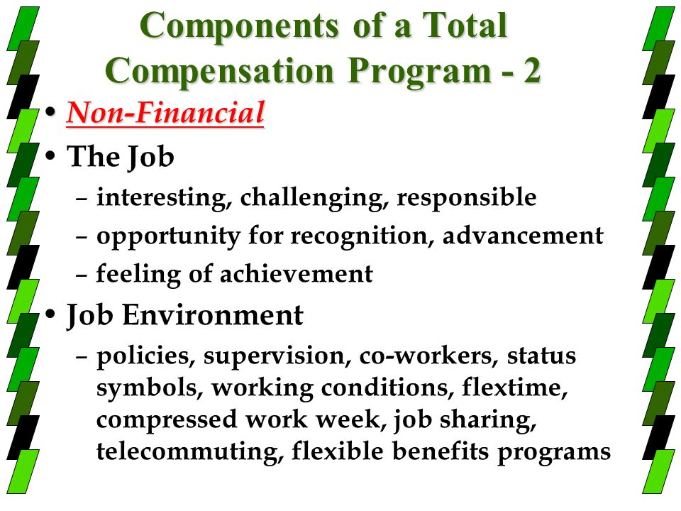 Components of a Total Compensation Program - 2