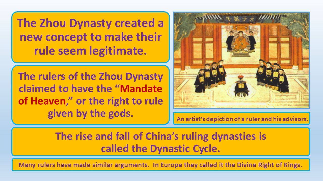 Ancient india and china ppt video online download 12 an buycottarizona Choice Image