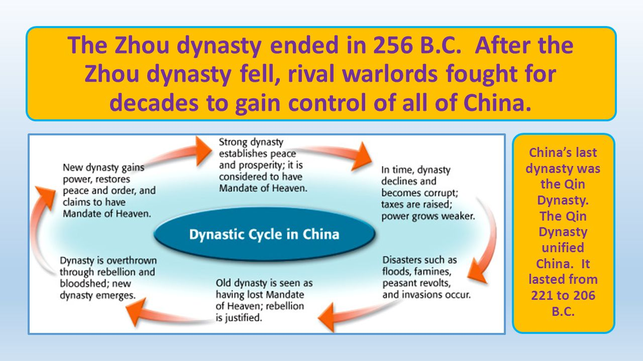 Ancient india and china ppt video online download the zhou dynasty ended in 256 b c buycottarizona Choice Image
