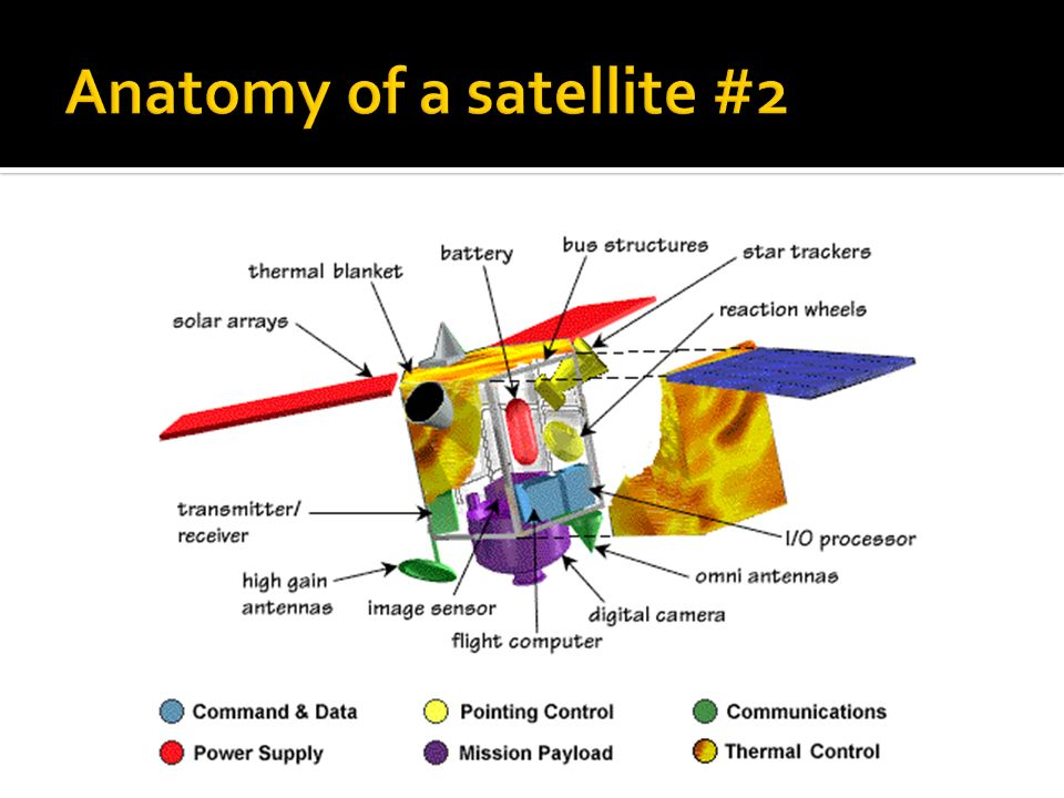 star sensors in satellites