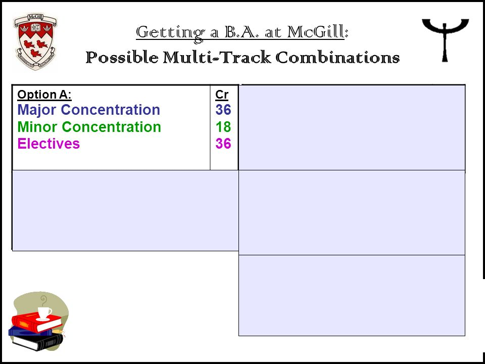 Getting a B.A. at McGill: Possible Multi-Track Combinations
