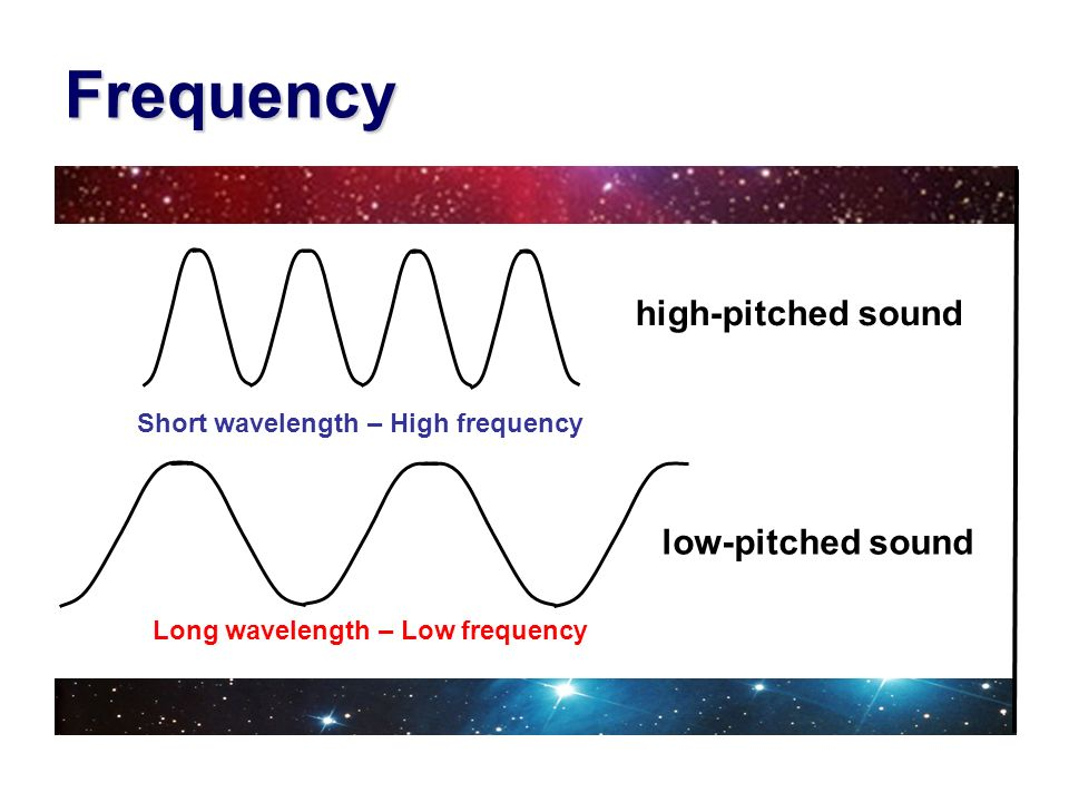 Frequency high-pitched sound low-pitched sound