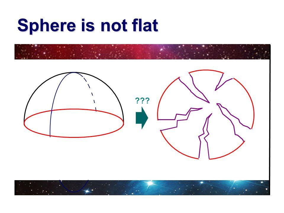 Sphere is not flat