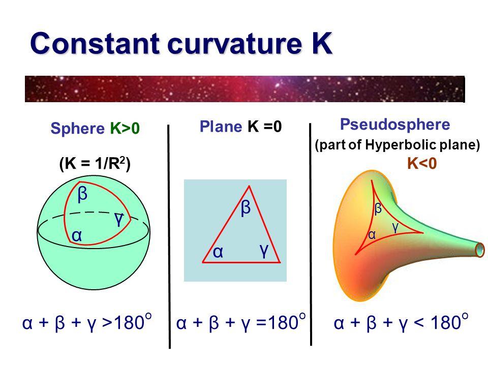 Pseudosphere (part of Hyperbolic plane) K<0