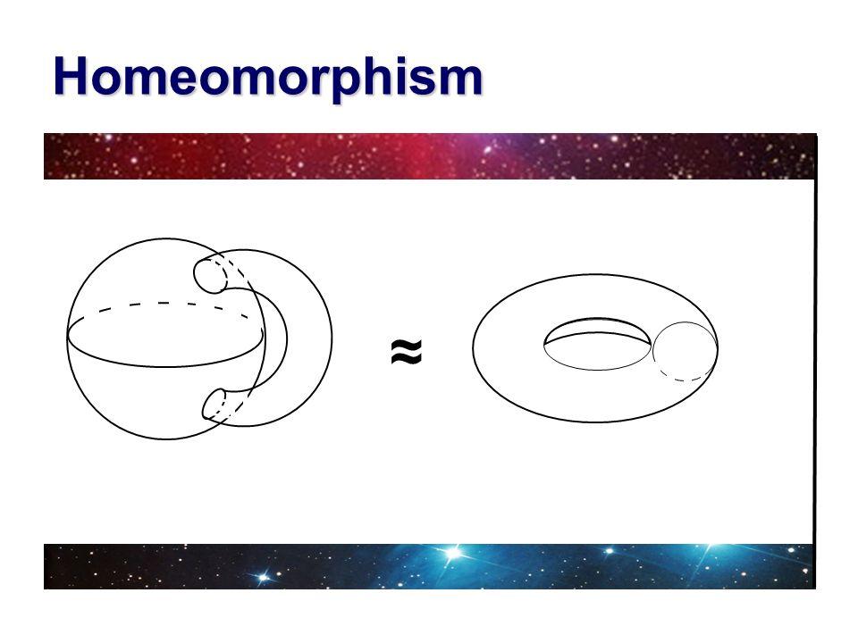 Homeomorphism ≈