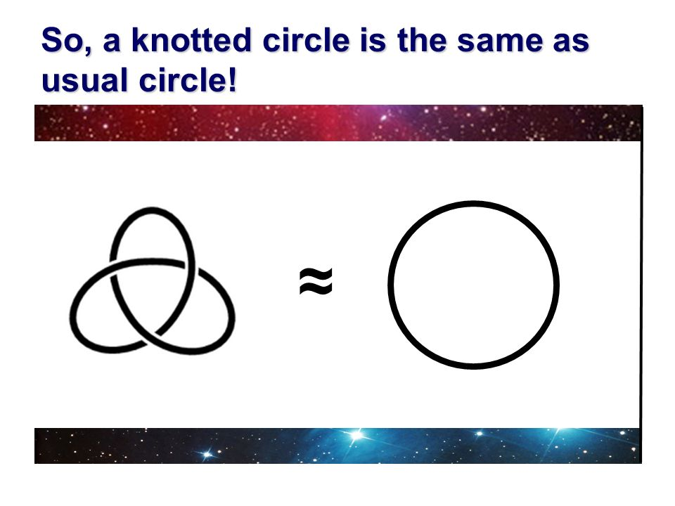 So, a knotted circle is the same as usual circle!