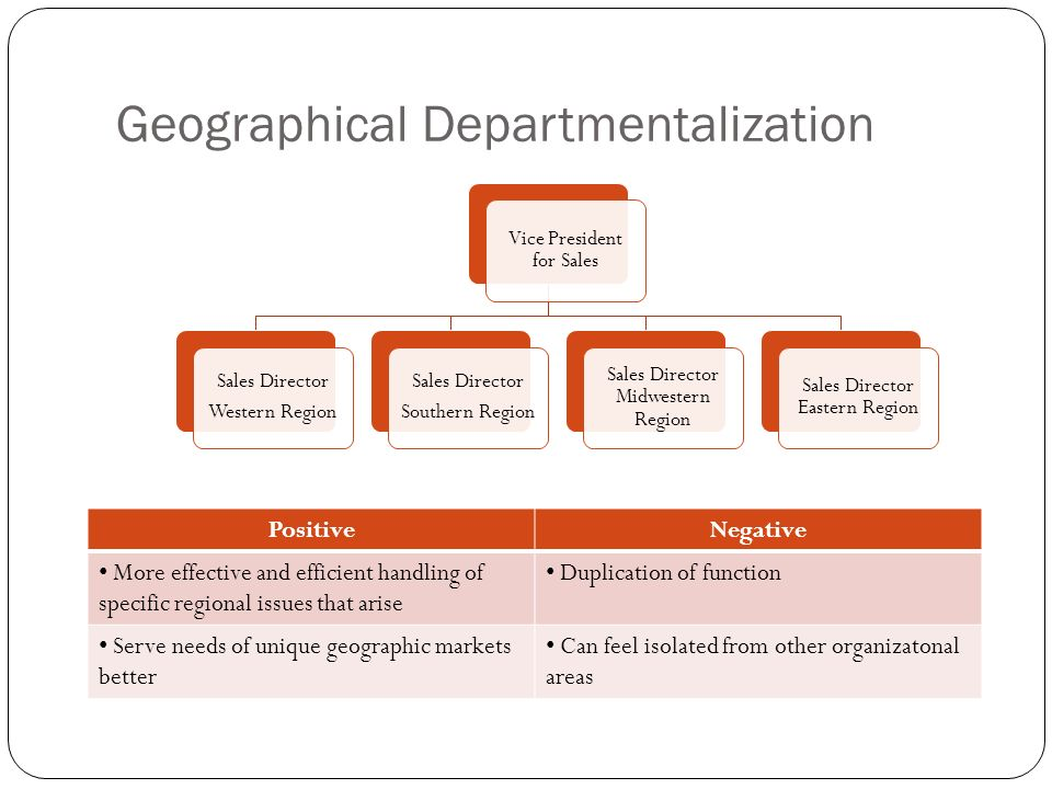toyota and organizational behavior Toyota organizational structure: balance between centralized and decentralized control by shmula, last updated june 6, 2011 0 0 0 continuing our coverage of the.