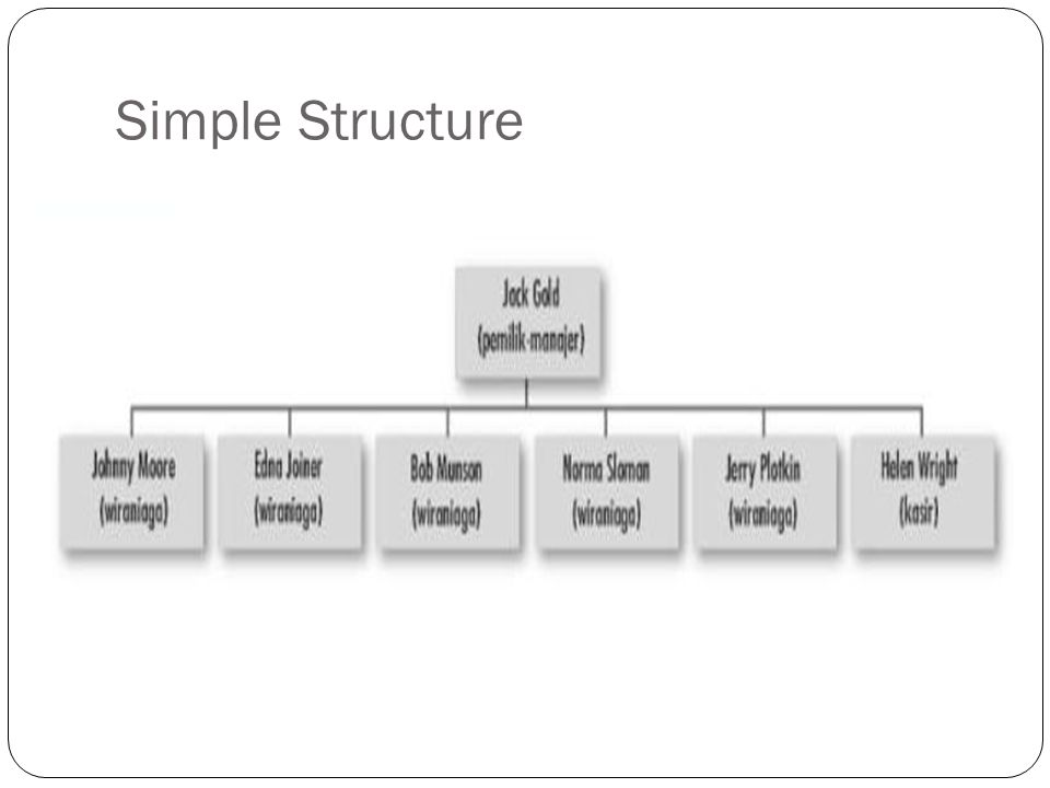 Simple Structure