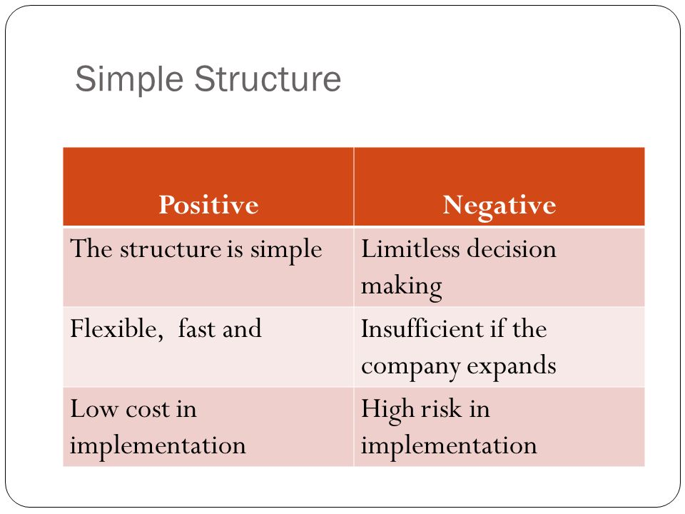 Simple Structure Positive Negative The structure is simple