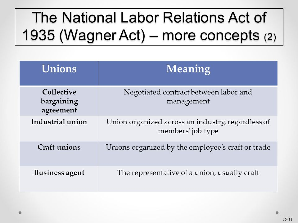 labor relations and collective bargaining agreements Portnoy, messinger, pearl & associates, inc assists companies with any labor relations matters pmp has a long history of negotiating collective bargaining agreements for companies of all sizes, and in numerous industries, with both national and local unions.