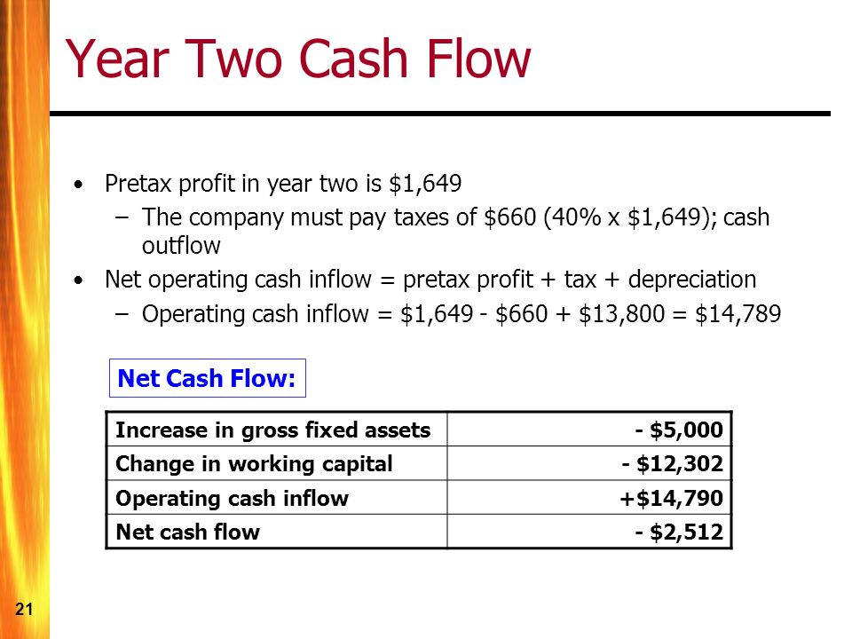 how to calculate change in fixed assets for cash flow