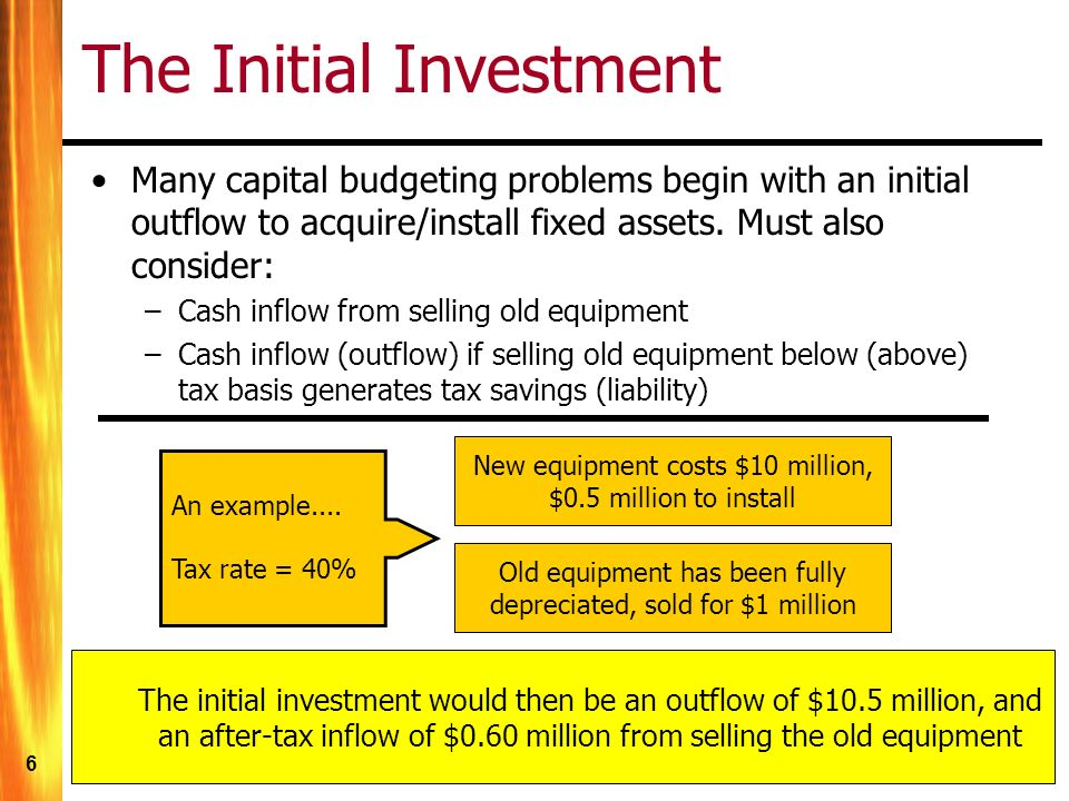 an introduction to the capital budgeting mba Accounting paper capital budgeting, budgeting and working capital strategies due: december 1, 2008 california international business university, san diego.