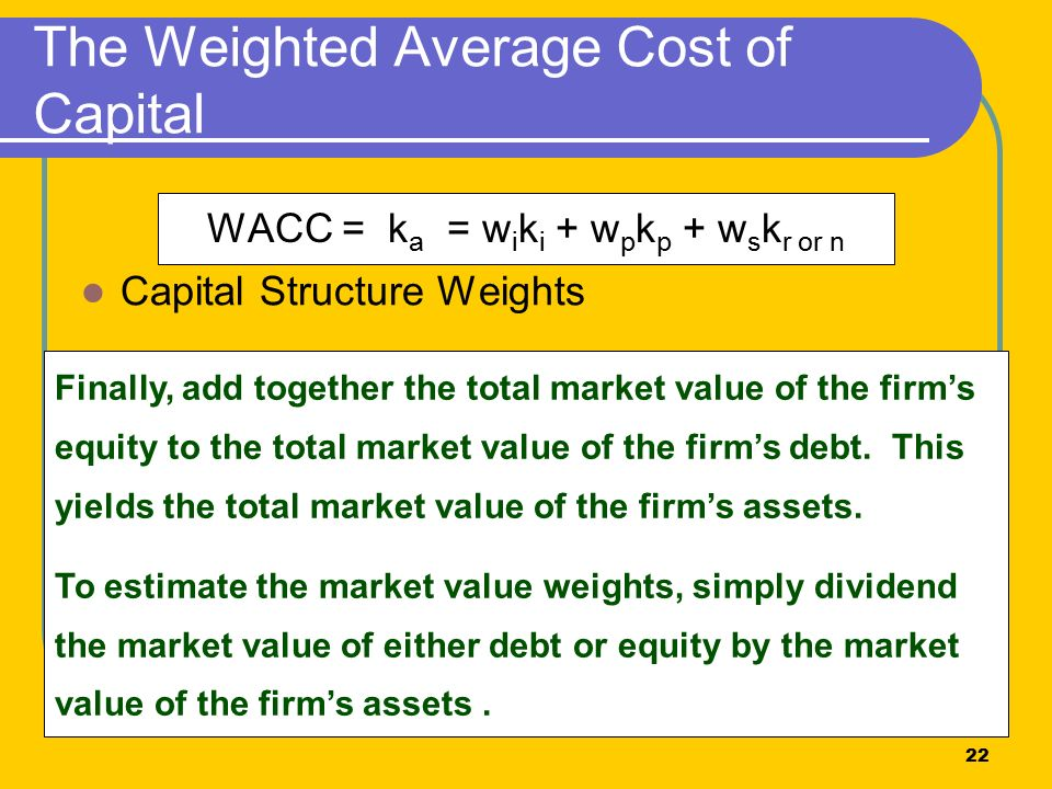 weighted average cost of capital capital Definition of weighted average cost of capital from qfinance - the ultimate financial resource what is weighted average cost of capital definitions and meanings of.