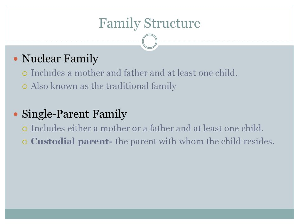 Family Structure Nuclear Family Single-Parent Family
