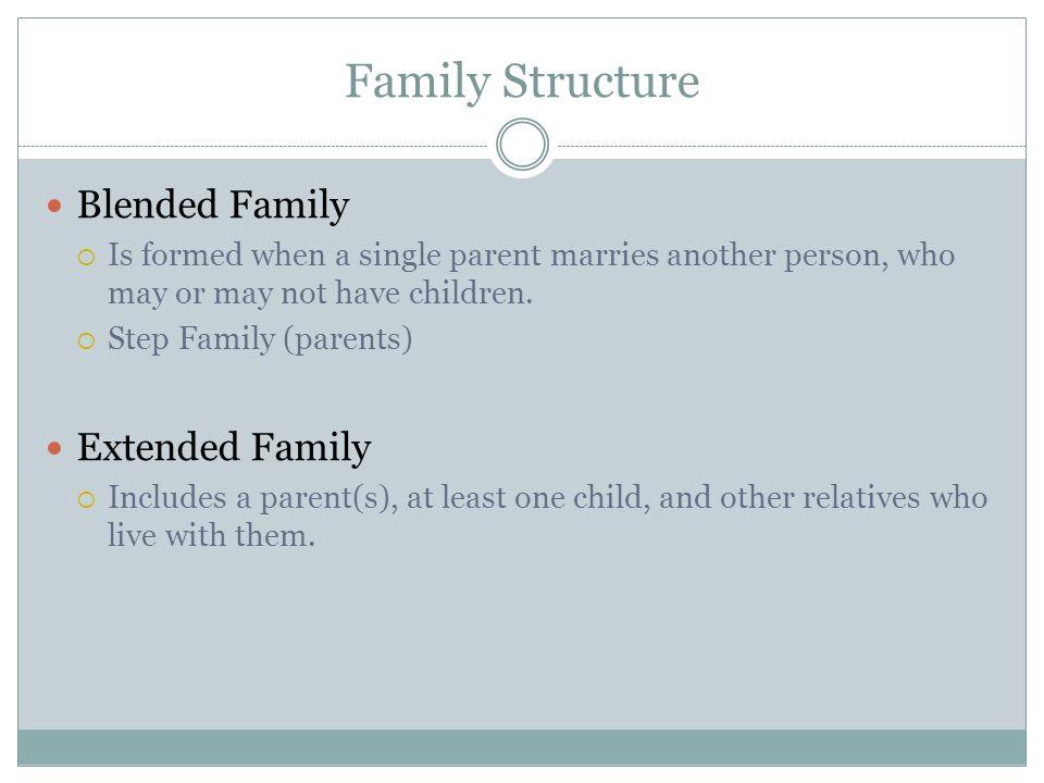Family Structure Blended Family Extended Family