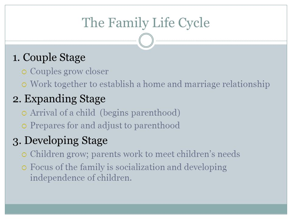 The Family Life Cycle 1. Couple Stage 2. Expanding Stage