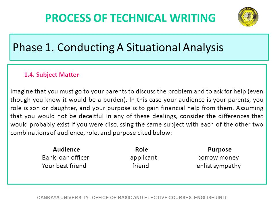 interpretation technical writing Technical writing refers to a type of writing where the author outlines the details and operations of administrative, technical, mechanical, or scientific systems the main goal of technical writing is to educate, direct, and give others the ability to use a certain system.