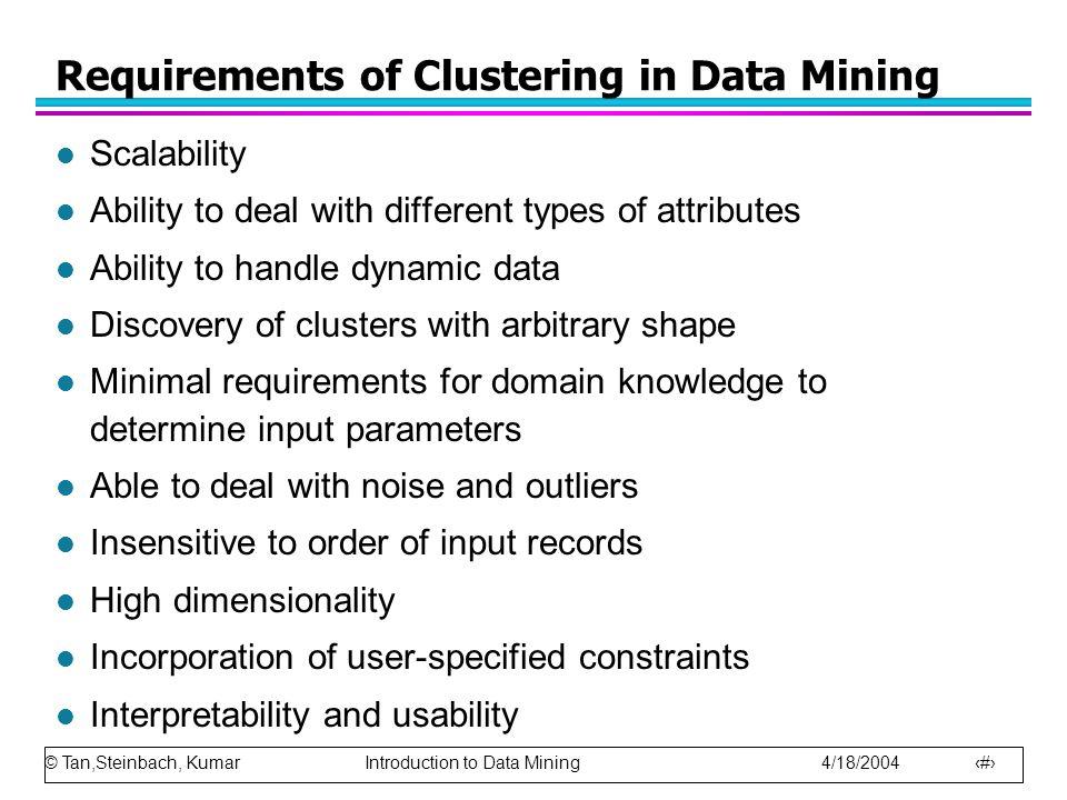 Clustering data mining algorithms explained