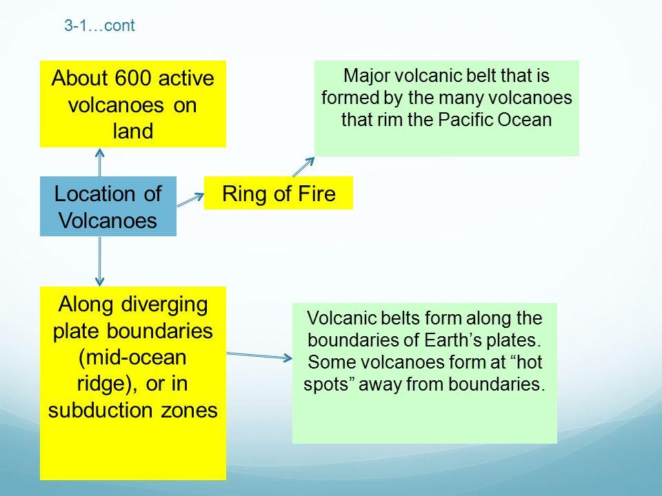 Inside Earth Chapter 3: Volcanoes. - ppt video online download