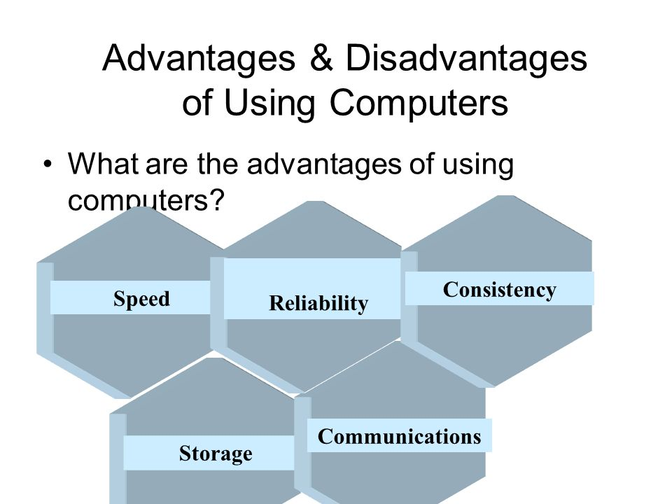 Advantages & Disadvantages of Using Computers