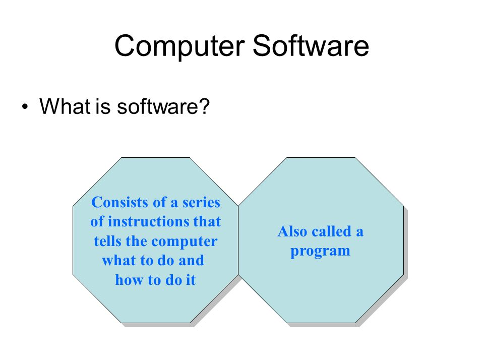 Computer Software What is software