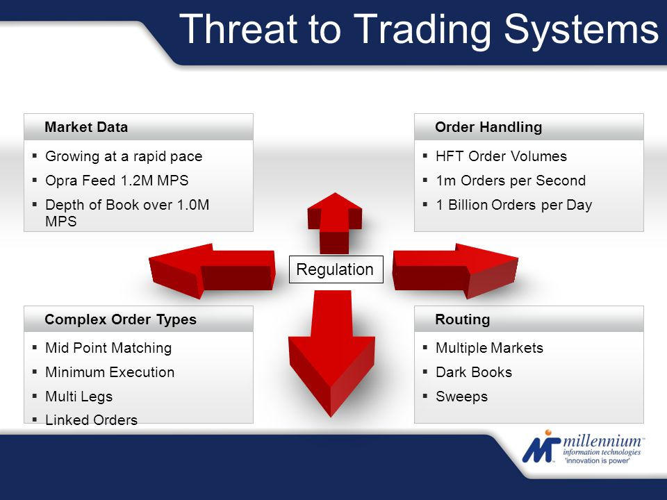 Home online trading system download