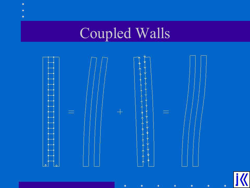 Coupled Walls
