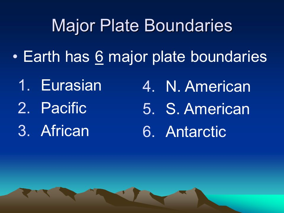 Major Plate Boundaries