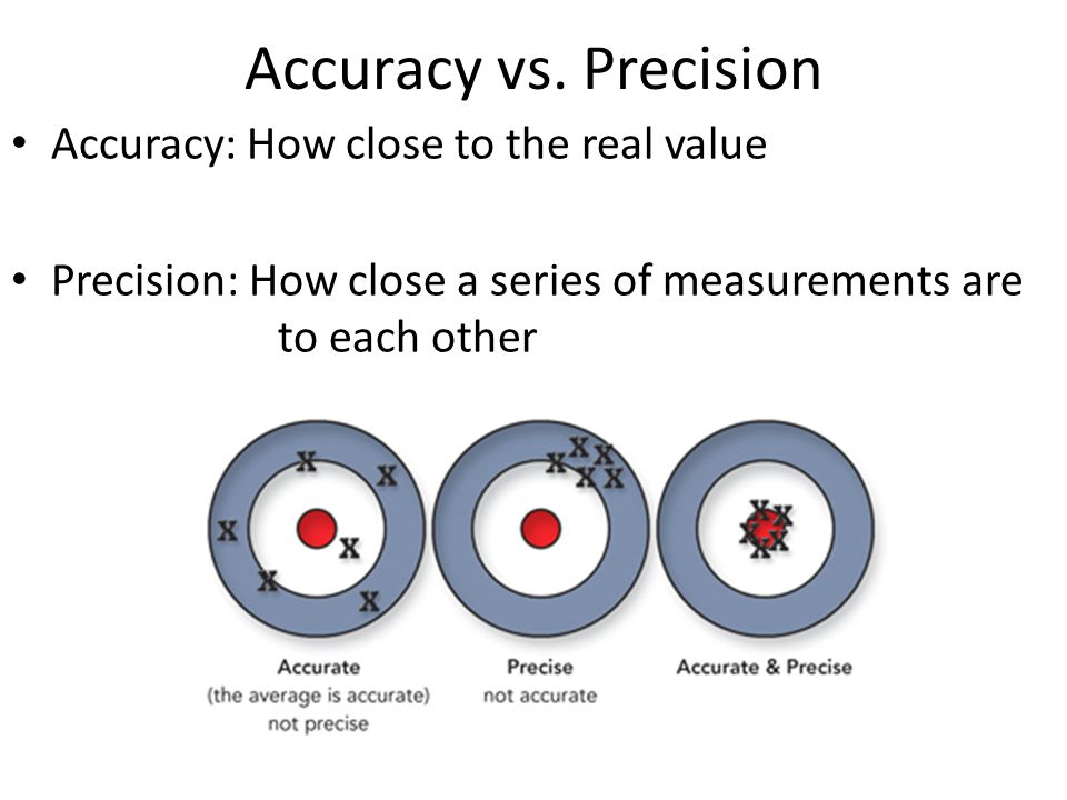 Accuracy vs. Precision Accuracy: How close to the real value