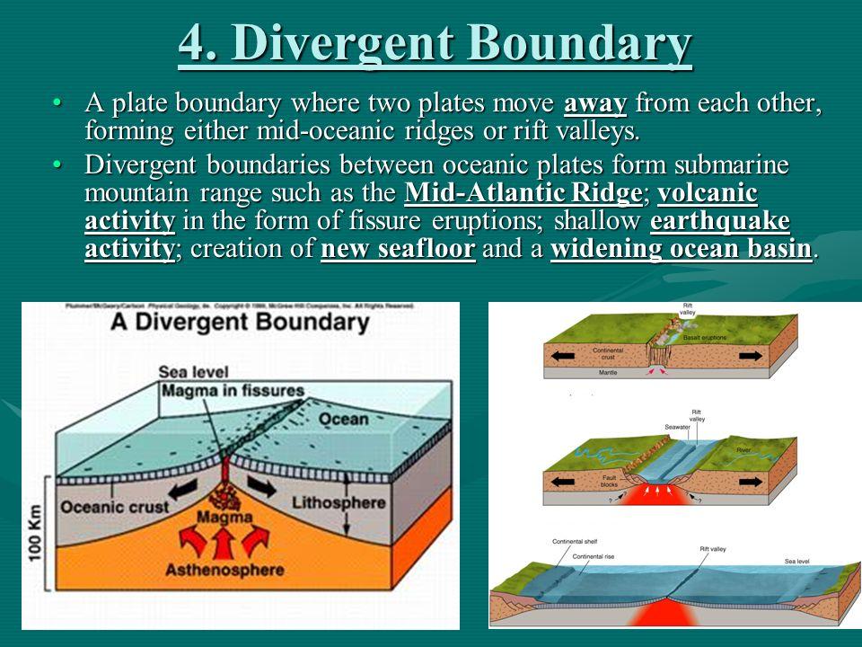 divergent plate boundary grade 7 pdf