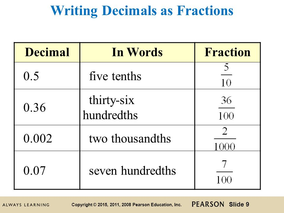 writing decimals Read and write decimals accurately, moving between the written, spoken, and symbolic form of decimals understand the role of the decimal point and the relationship among tenths, hundredths, and thousandths.