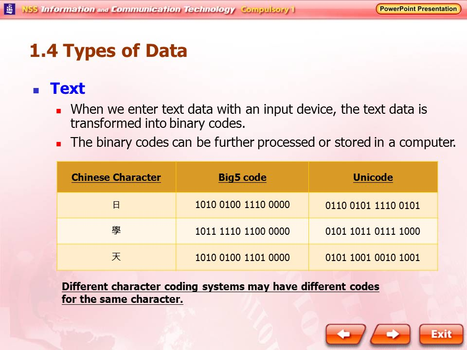 1.4 Types of Data Text. When we enter text data with an input device, the text data is transformed into binary codes.