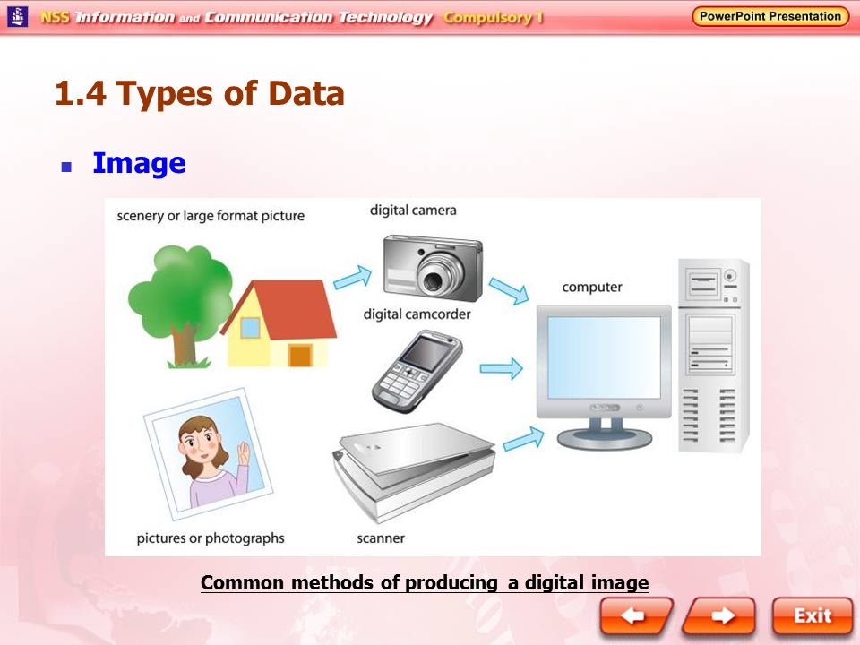 Common methods of producing a digital image