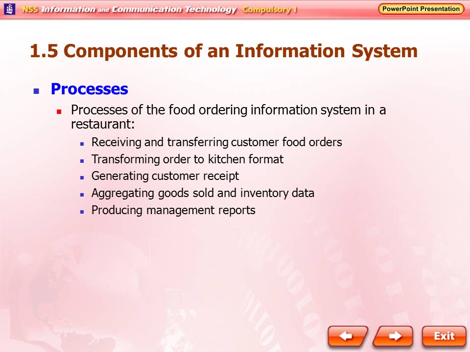 1.5 Components of an Information System
