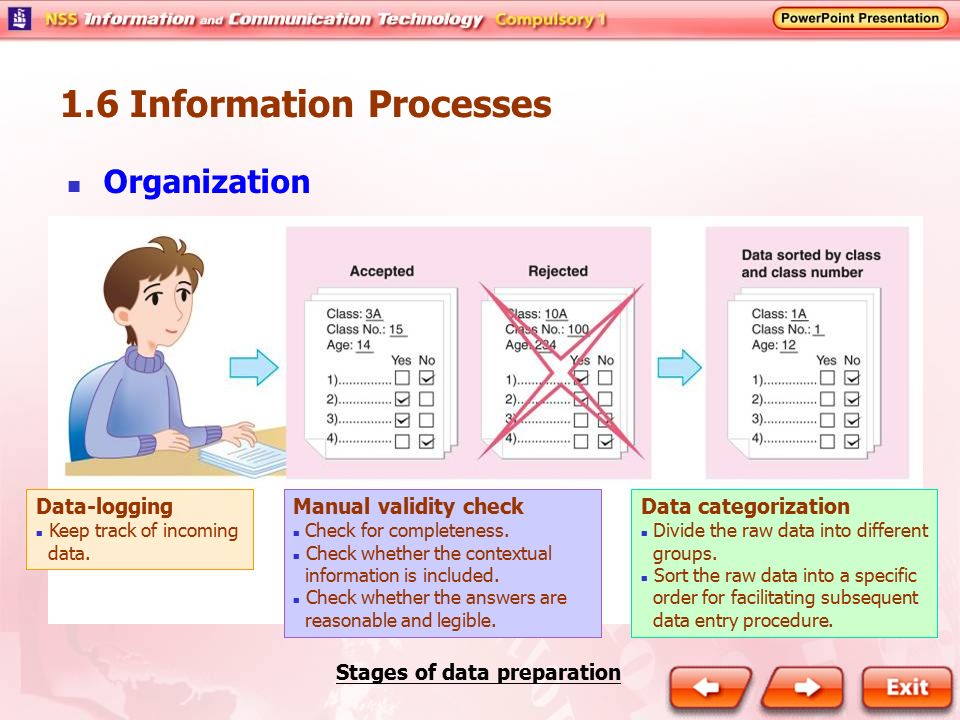 Stages of data preparation
