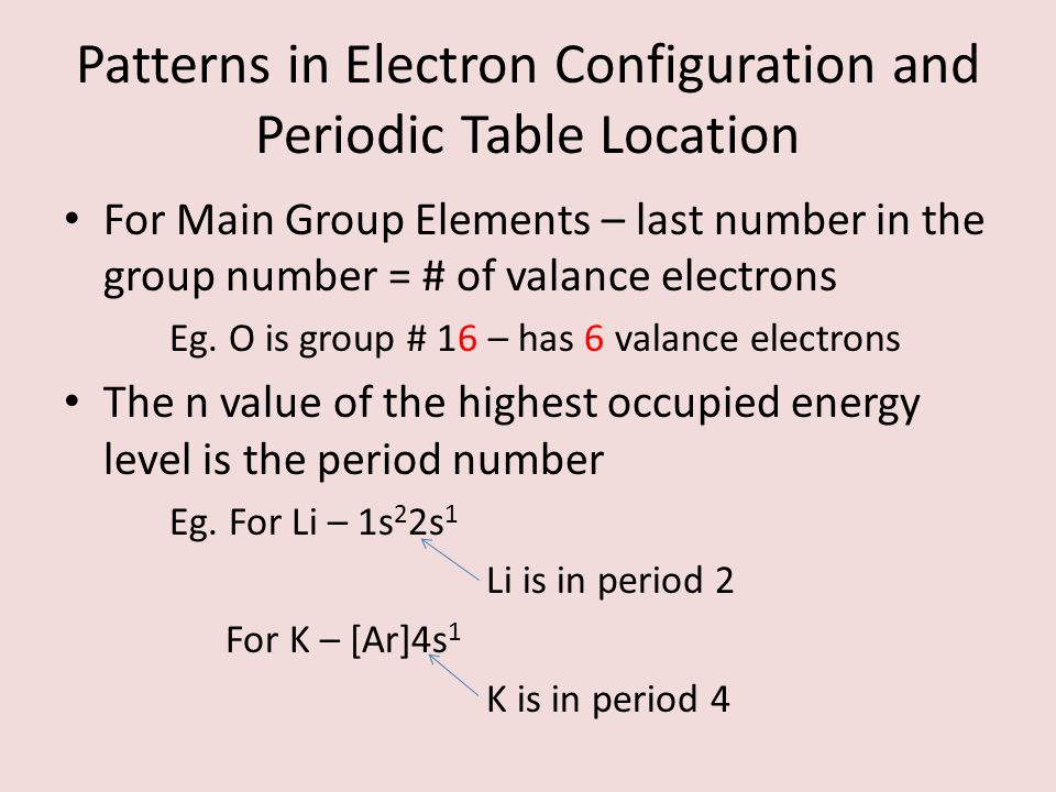 how to find group number from electron configuration