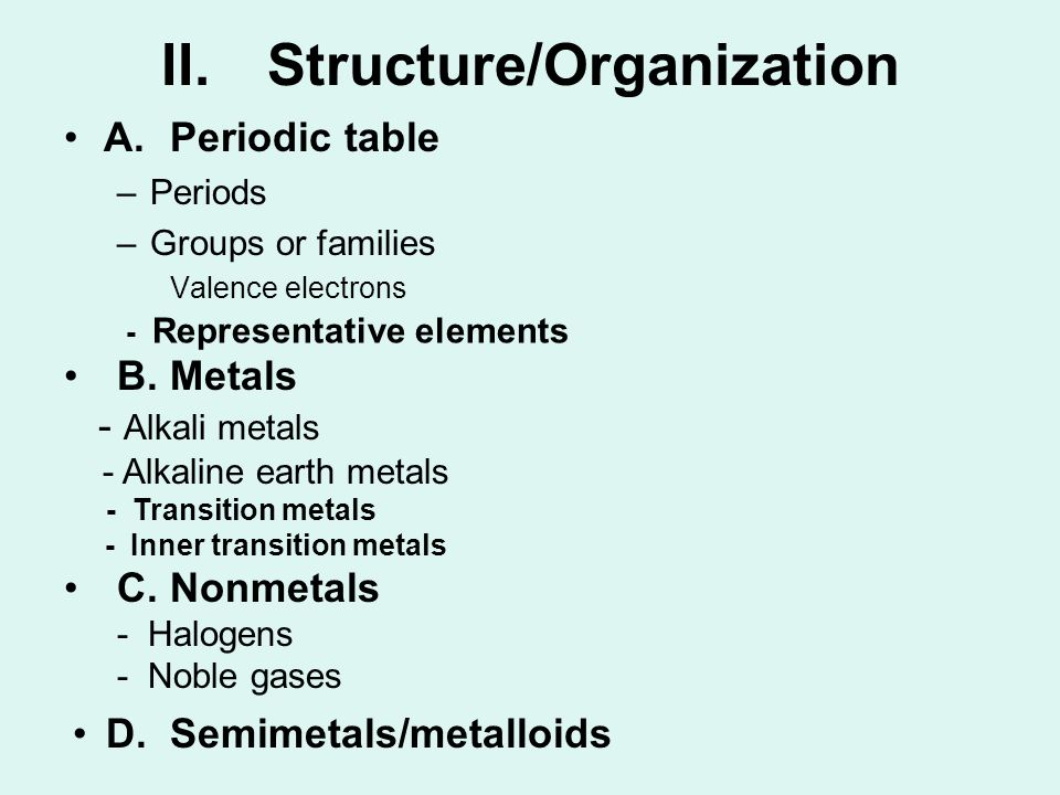 II. Structure/Organization