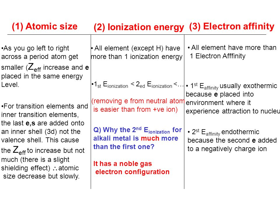 what is the relationship between ionization energy and electron affinity