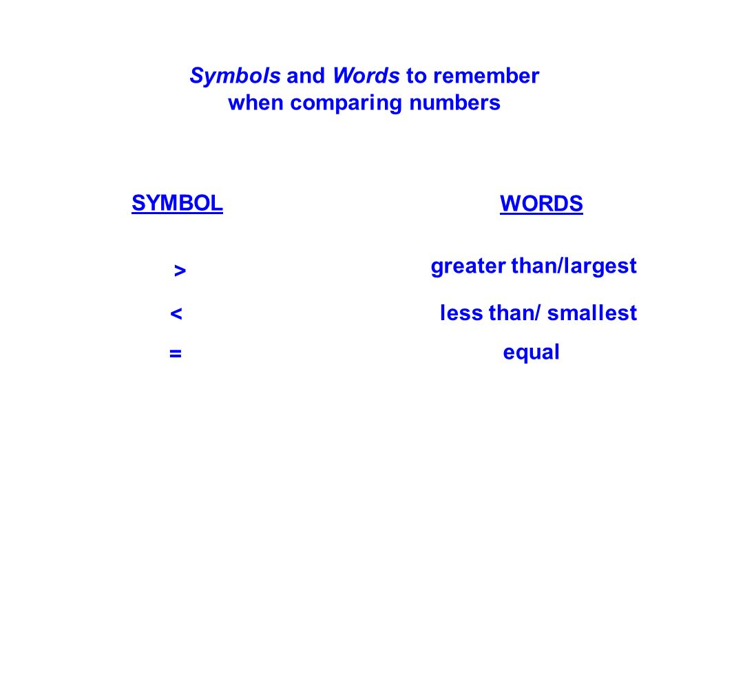 5th grade decimal concepts ppt download symbols and words to remember when comparing numbers biocorpaavc Image collections