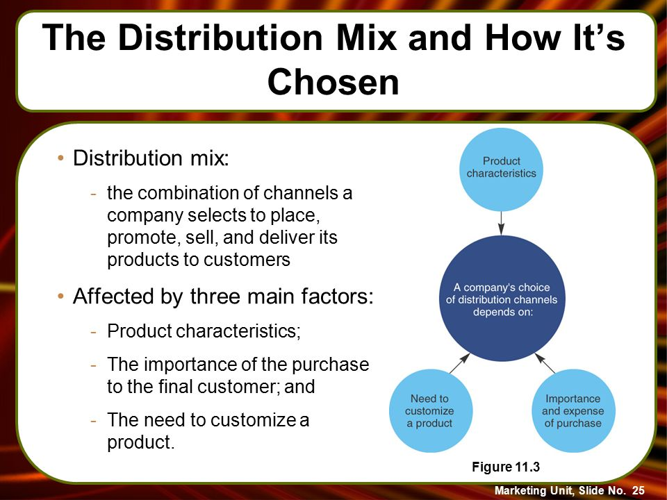 distribution mix a combination of five Business management on marketing mix: product life cycle, differentiation,   promotional mix by putting together a combination of the following strategies.