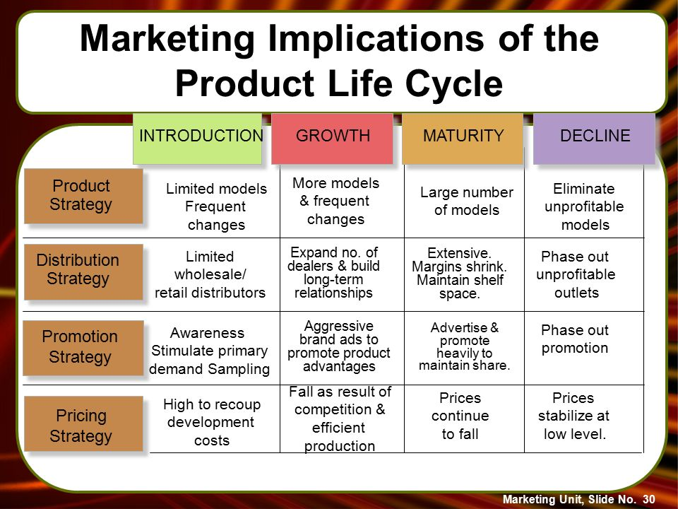 the product life cycle and marketing Product life cycle (2) - download as powerpoint presentation (ppt / pptx), pdf file (pdf), text file (txt) or view presentation slides online.