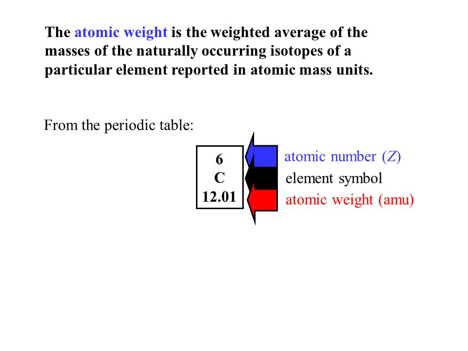 atoms elements and the periodic table ppt download - Modern Periodic Table With Atomic Mass Pdf