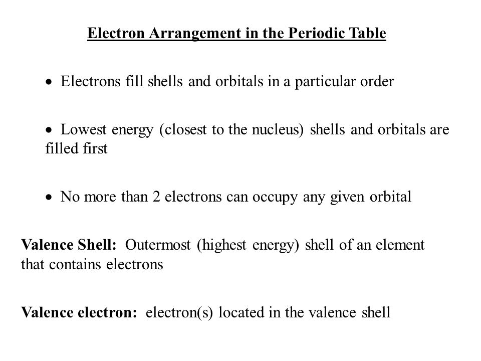 electron arrangement in the periodic table - Periodic Table Arranged By Valence Electrons