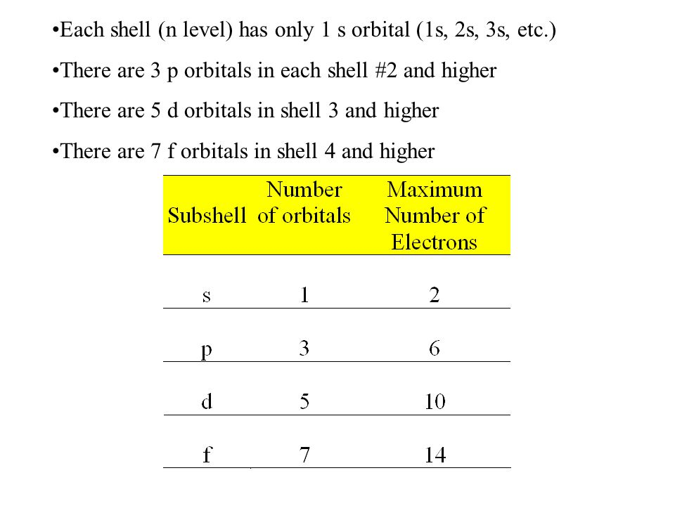 Periodic table n level image collections periodic table and sample periodic table n level choice image periodic table and sample with periodic table n level image urtaz Image collections